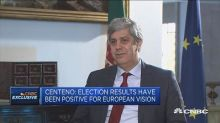 Don't expect European Parliament elections to impact mone...