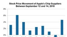 How Apple's New iPhone Models Could Affect Semiconductor Players