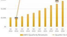 Buy the Turbulence in Amazon.com, Inc. Stock… If It Occurs