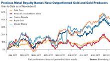Reason To Be Bullish On Gold Royalty Companies And Bitcoin