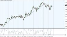 NZD/USD Price Forecast January 18, 2018, Technical Analysis
