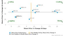 ConnectOne Bancorp, Inc. breached its 50 day moving average in a Bearish Manner : CNOB-US : July 18, 2017
