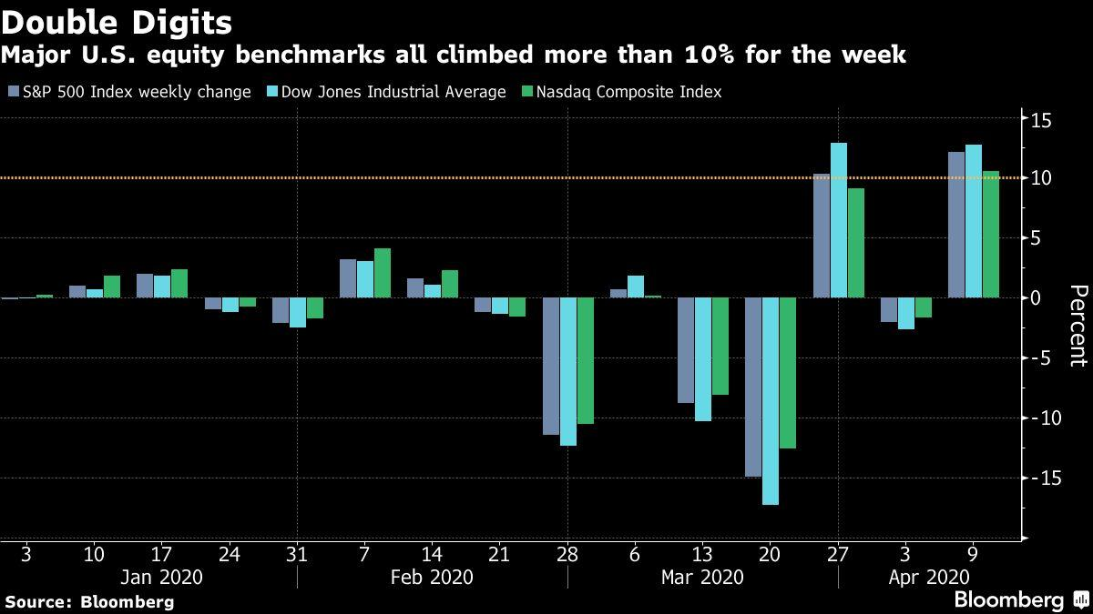 Asia stocks set for mixed start ahead of earnings