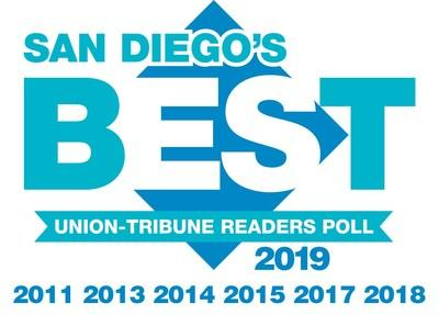 SunPower by Stellar Solar Three-Peats as Best Solar Power Company in the 2019 San Diego Union Tribune Readers Poll