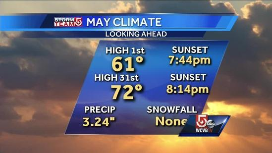 Cindy's Thursday Boston-area forecast