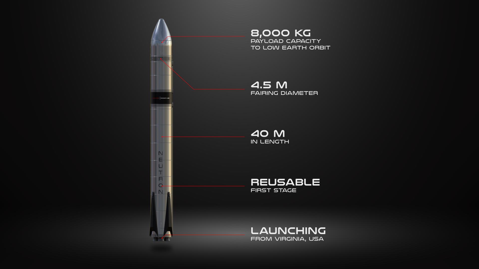 Rocket Lab reveals plans for reusable rocket with 8 ton payload | Engadget