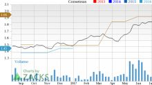 Autohome Inc. (ATHM) Catches Eye: Stock Up 9%