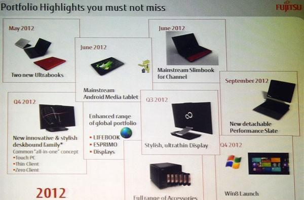 Fujitsu roadmap hints at Windows 8 arrival in Q4, reveals Ultrabooks and slates too