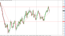 NZD/USD forecast for the week of August 21, 2017, Technical Analysis