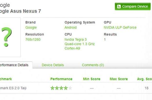 Google Nexus tablet appears in benchmarks, appears to run on quad-core Tegra 3