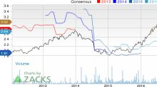 Top Ranked Growth Stocks to Buy for January 23rd