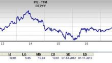 Could Repsol (REPYY) Stock Be a Great Value Pick?