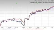 American Express (AXP) Stock Up on Investor-Friendly Moves
