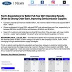 Ford's Expectations for Better Full-Year 2021 Operating Results Driven by Strong Order Bank, Improving Semiconductor Supplies