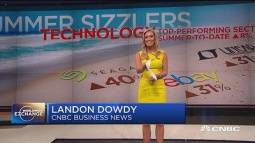 These hot tech stocks sizzle