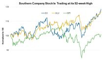 How Southern Company Stock Is Valued Compared to Its Peers