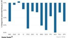 XLU: Why Utilities Continued to Trade Weak