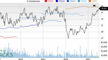 Why Is Toll Brothers (TOL) Up 2.8% Since the Last Earnings Report?