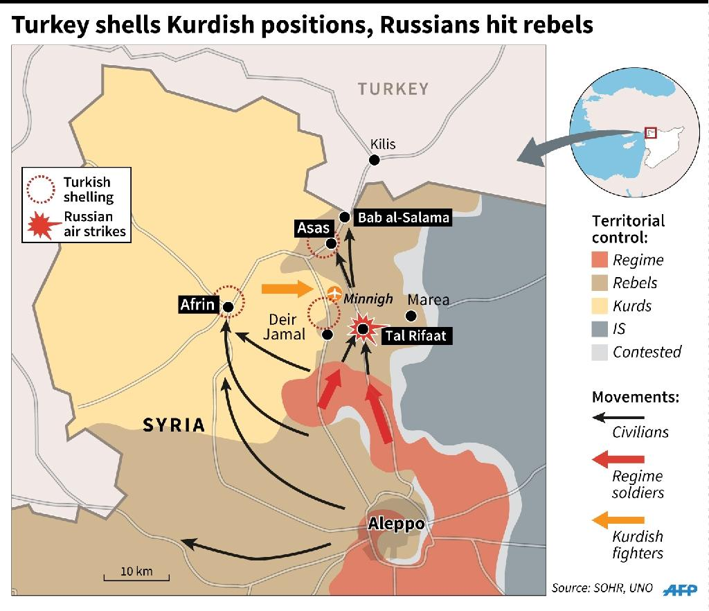 Map of the Syria-Turkey border region north of Aleppo, locating Turkish shelling of Kurdish positions and Russian airstrikes on rebel-held territory. (AFP Photo/)