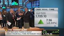 Markets continue to move up: Pro