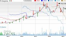 DexCom (DXCM) Q1 Loss Narrower than Expected, Revenues Miss
