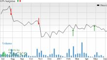 Can Midstream Partners (MMLP) Keep the Earnings Streak Alive This Quarter?