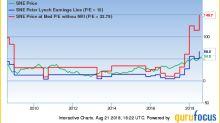 Zeke Ashton's Top 3 Buys in 2nd Quarter