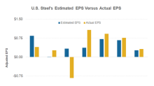 Steel Companies' 1Q18 Report Card: Gains and Losses