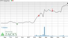 Should You Buy Esperion Therapeutics (ESPR) Ahead of Earnings?