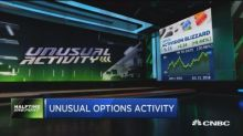 Monster Options Activity