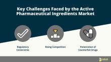 An Active Pharmaceutical Ingredients Market Client Gains Significant Market Share | Infiniti's Success with Market Landscape Analysis