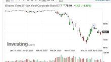 橡樹資本馬克斯:利差擴大高收債價值浮現 但須留意短期風險