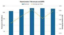 Haemonetics's Fiscal Q1 Earnings Surpass Analyst Estimates