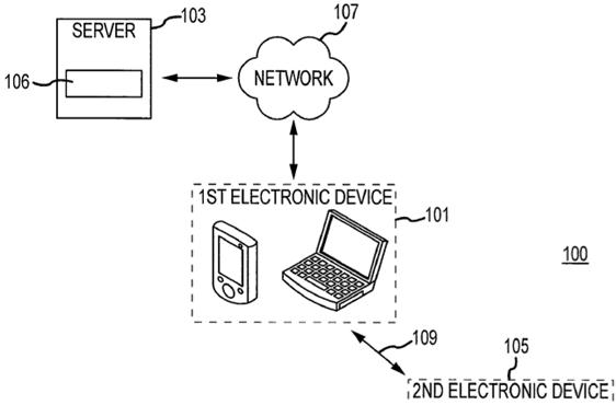 Apple patents Siri-like system for controlling cameras, PMPs through a computer or smartphone