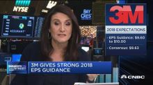 3M expects strong sales growth in 2018