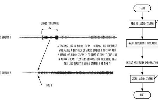 Apple seeks patent to control devices with audio 'hyperlinks'
