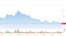 Surprising Departure of HEXO's New CFO Could Indicate Weak Financial Unit
