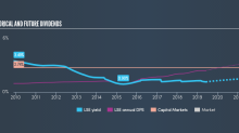 Is It Worth Buying London Stock Exchange Group plc (LON:LSE) For Its 1.2% Dividend Yield?