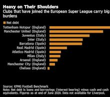 European Soccer Embraced Big Money. Now It Faces All-Out War
