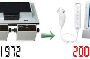 Console evolution in pictures