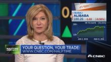 Is Alibaba a buy? Hold or sell General Mills? What's the ...