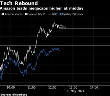 Amazon, Most Punished Tech Stocks Stage Rebound After Slump