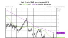 Oil Stock Rally Triggers Technical Sell Signal