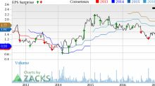 BJ's Restaurants (BJRI) Falls on Q2 Earnings & Revenue Miss