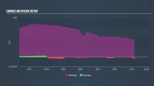 Did Changing Sentiment Drive VOXX International's (NASDAQ:VOXX) Share Price Down By 49%?