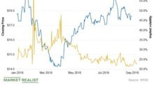 What Energy Transfer Equity's Implied Volatility Trends Suggest