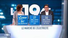 Expliquez-nous : le marché de l'énergie