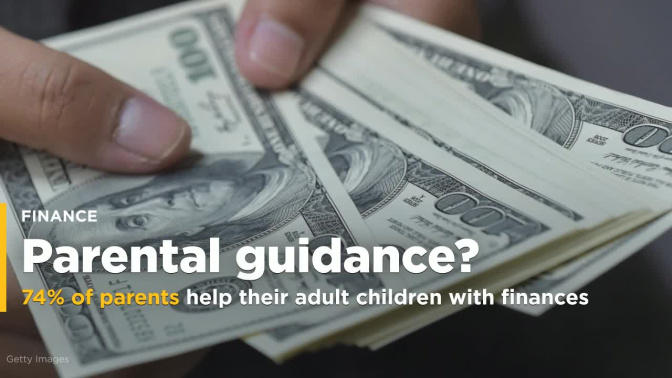 74% of parents help their adult children with finances