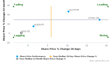 Sixt SE breached its 50 day moving average in a Bearish Manner : SIX2-DE : March 23, 2017