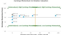 Summit Midstream Partners LP breached its 50 day moving average in a Bearish Manner : SMLP-US : July 31, 2017